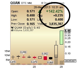 QUAN Chart 2